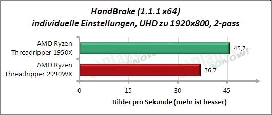 Sondertest: HandBrake UHD zu 1920x800