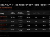 AMD_Ryzen_Threadripper_PRO_7