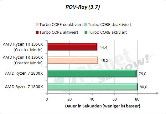 POV-Ray