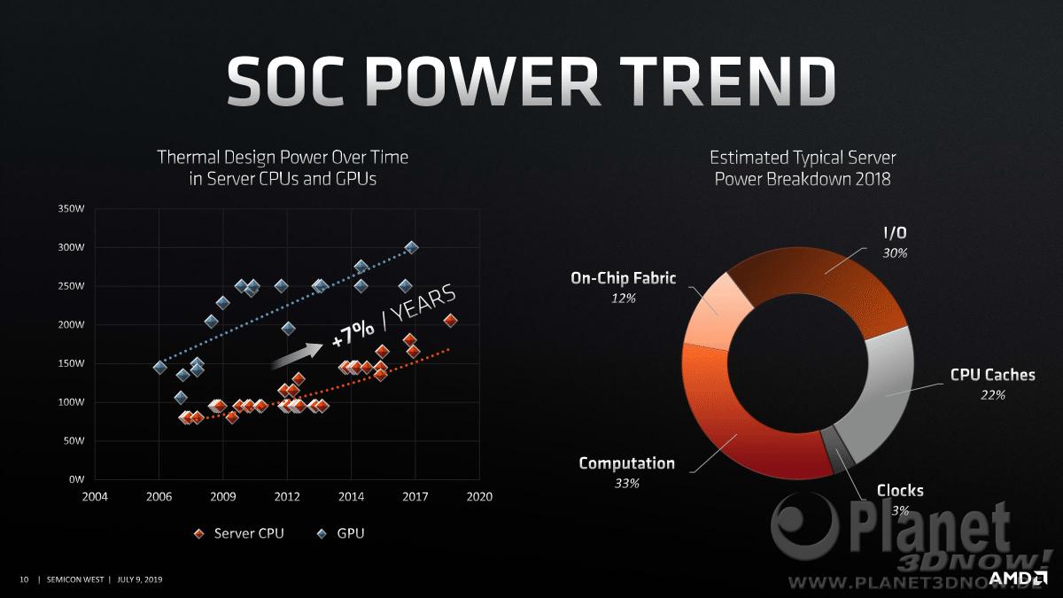 AMD-SEMICON-West-Presentation10