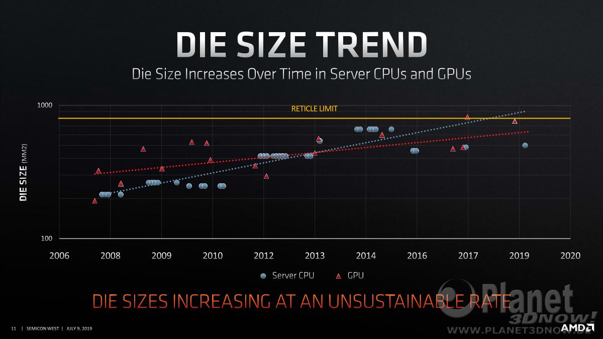 AMD-SEMICON-West-Presentation11