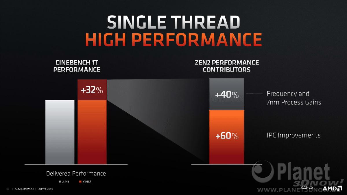 AMD-SEMICON-West-Presentation16