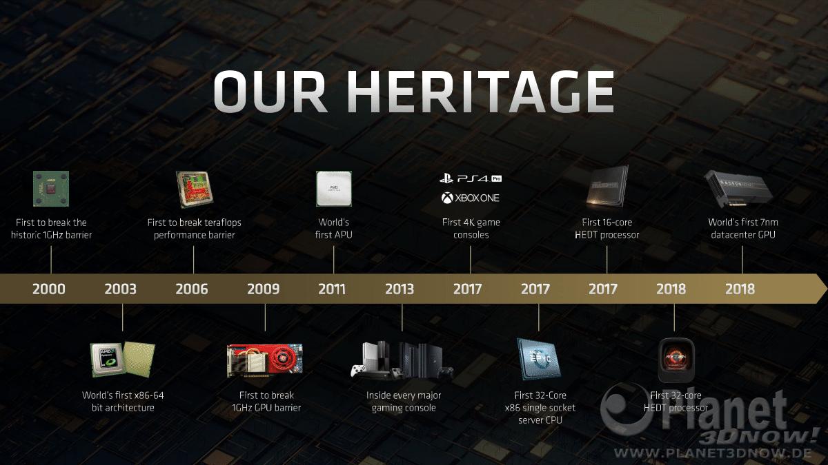 AMD-SEMICON-West-Presentation2