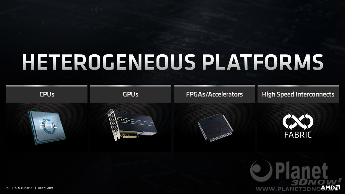 AMD-SEMICON-West-Presentation23