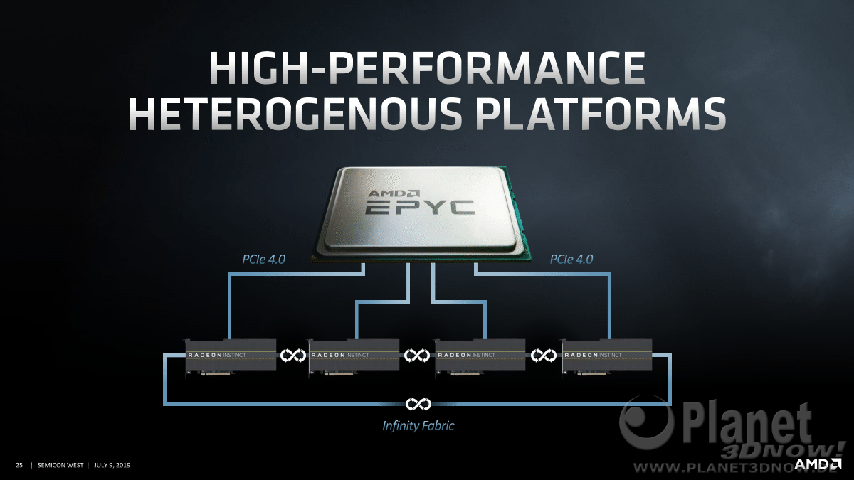 AMD-SEMICON-West-Presentation25