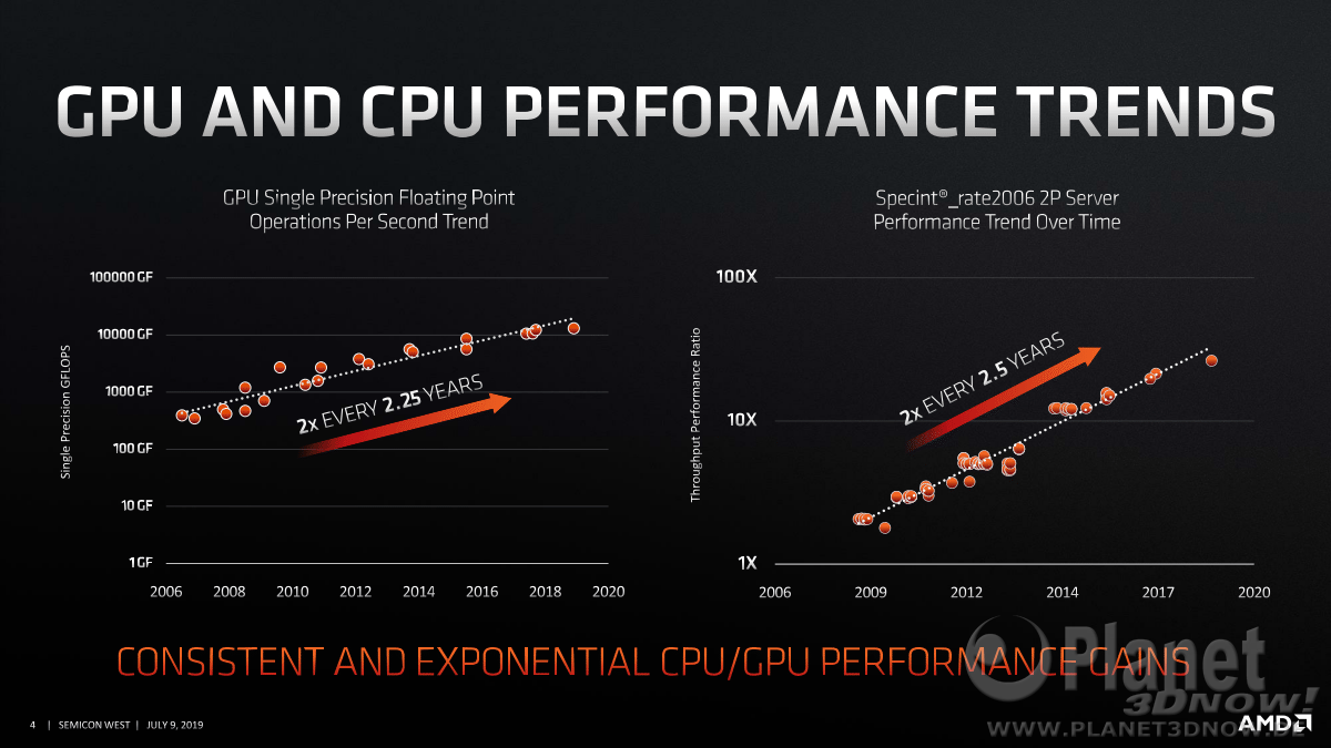 AMD-SEMICON-West-Presentation4