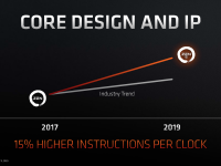 AMD-SEMICON-West-Presentation15
