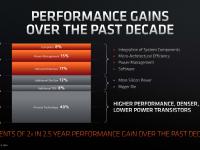AMD-SEMICON-West-Presentation6
