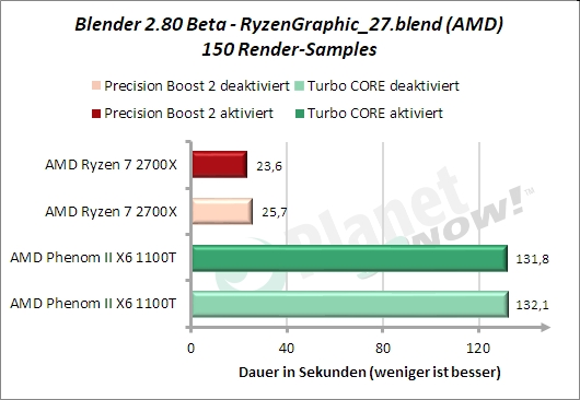 Blender 2.80 Beta