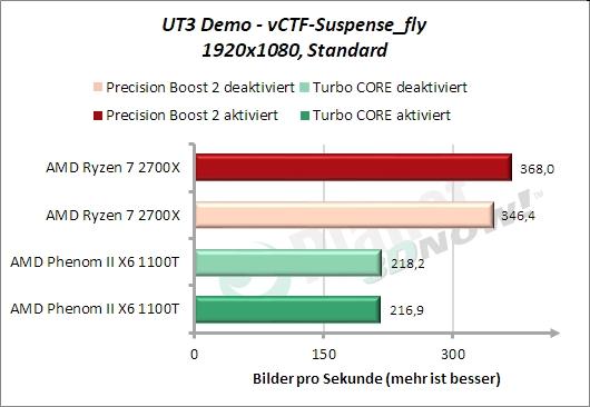 UT3 Demo