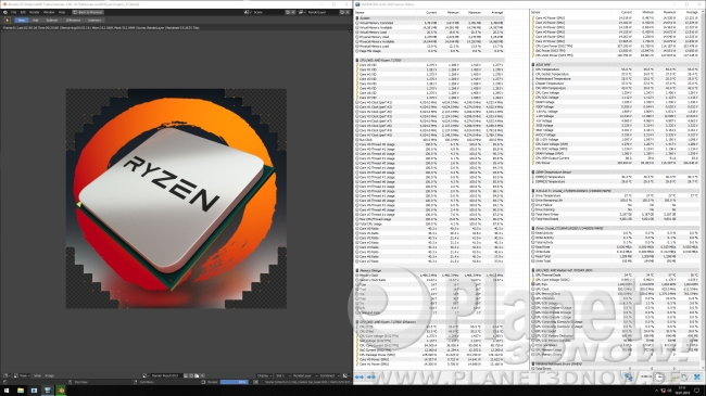 Taktrate 2700X mit aktiviertem Precision Boost 2: Blender
