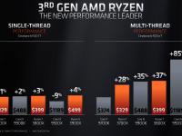 AMD-X570-Computex