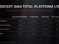 AMD-X570-Computex_5