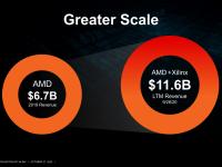 AMD_Xilinx_11
