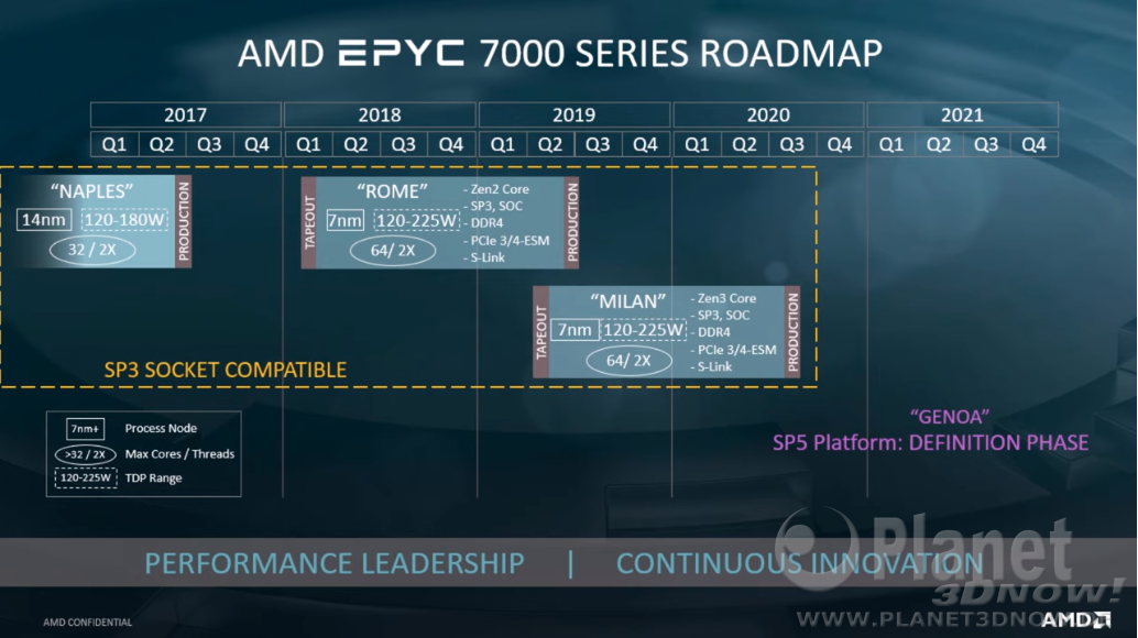 amd_roadmap_2020
