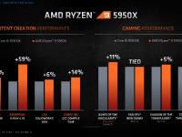 AMD_Ryzen_5000_Zen3_21
