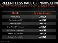 AMD_Ryzen_5000_Zen3_24