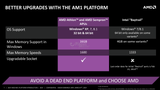 07-amd-am1-plattform