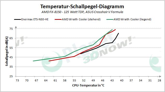 AMD_Wraith_Cooler_PWM_125W