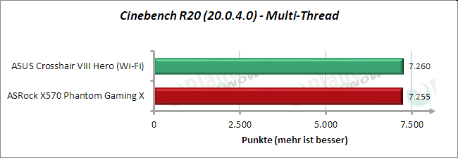 Cinebench R20 - Multi-Thread