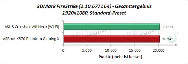 3DMark FireStrike - Gesamt