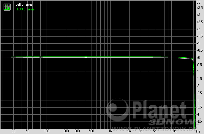 ASRock X570 Phantom Gaming X: Frequency Response