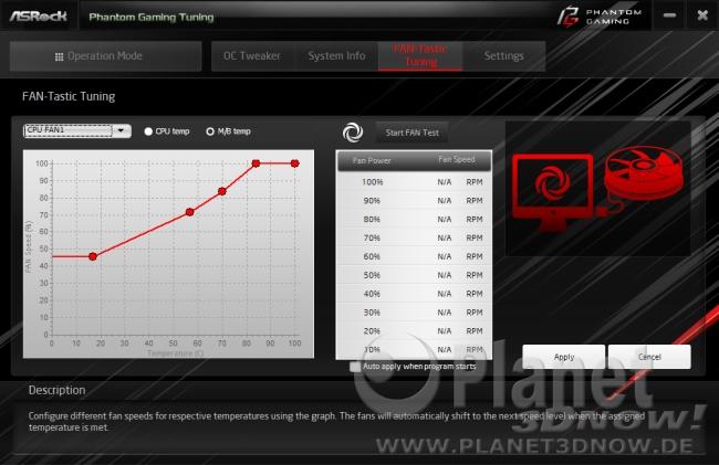 ASRock X570 Phantom Gaming X: Lüftersteuerung