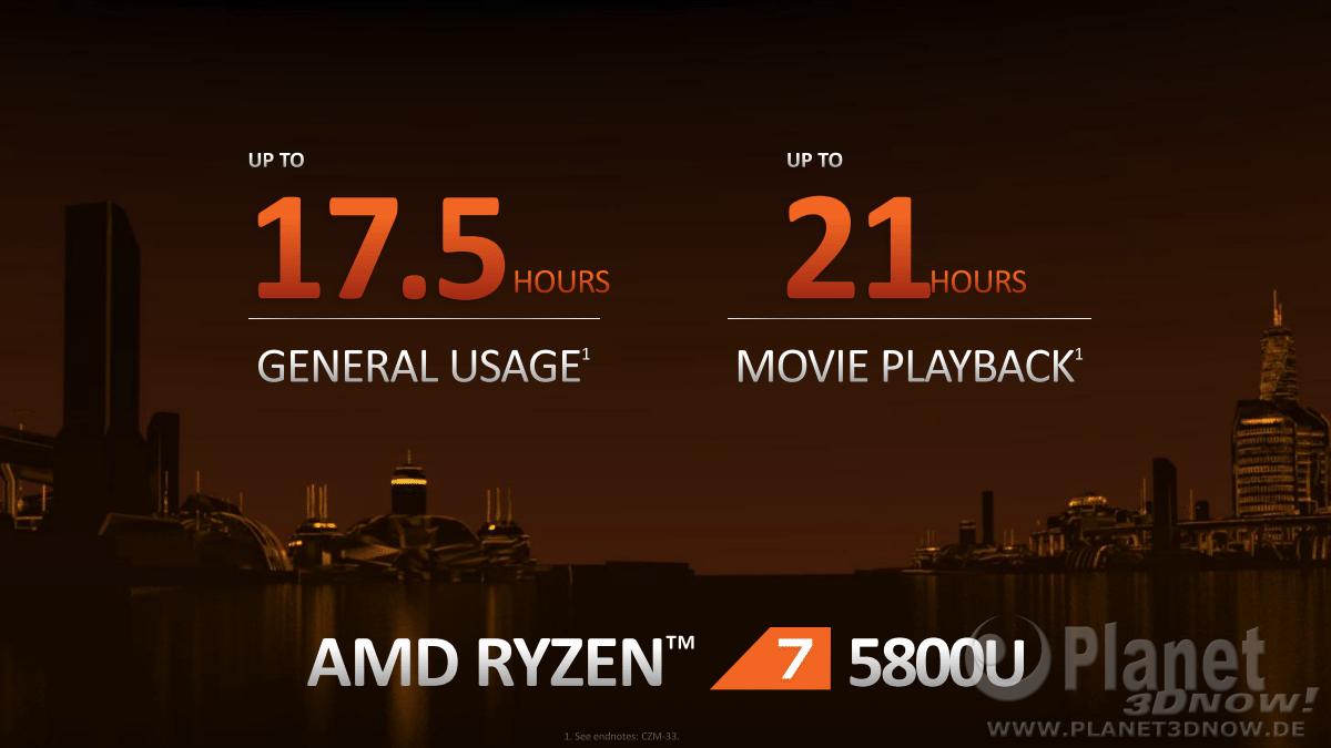 AMD_CES_2021_Mobile_Ryzen5000_10