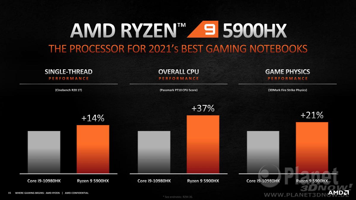 AMD_CES_2021_Mobile_Ryzen5000_15
