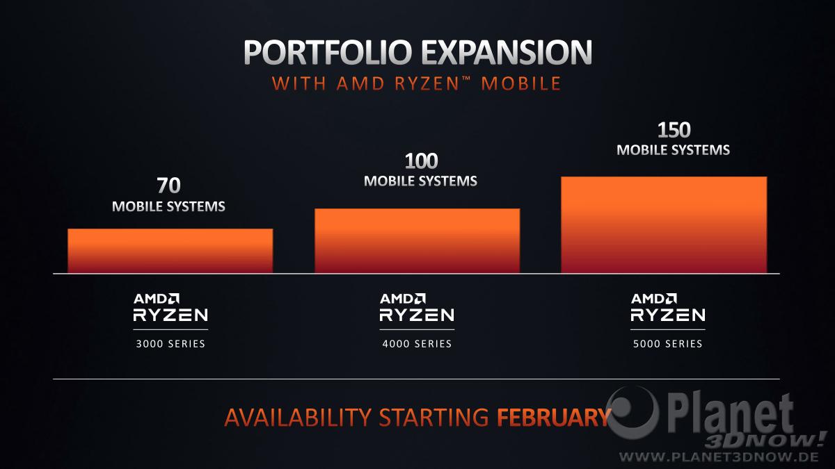 AMD_CES_2021_Mobile_Ryzen5000_16