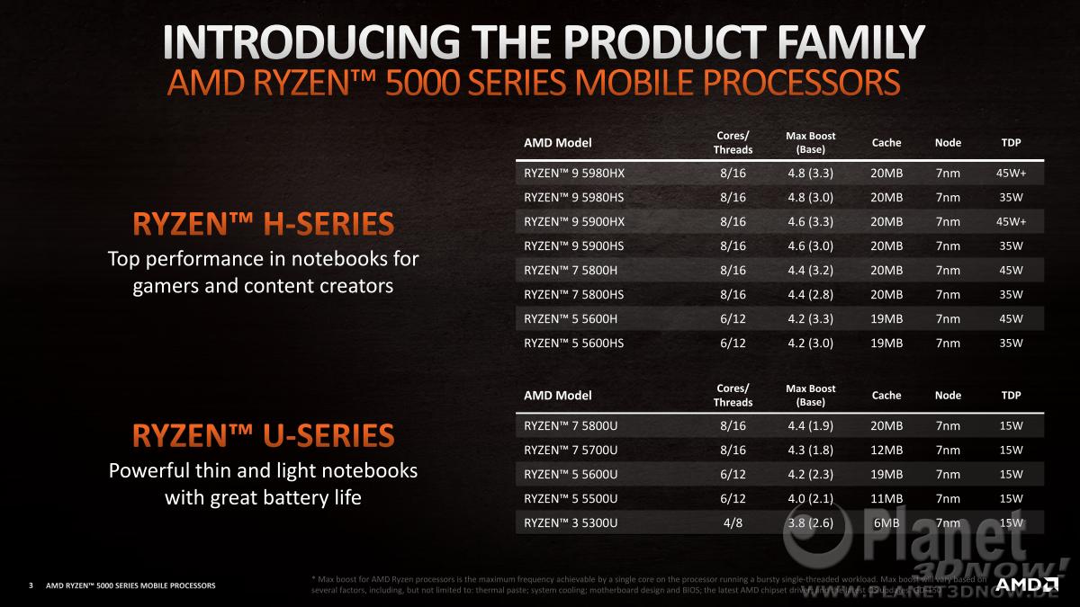 AMD_CES_2021_Mobile_Ryzen5000_3
