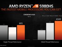 AMD_CES_2021_Mobile_Ryzen5000_13