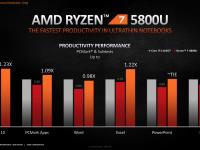AMD_CES_2021_Mobile_Ryzen5000_8