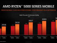 AMD_CES_2021_Mobile_Ryzen5000_9