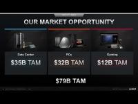 AMD_Corporate_Nov2020_10