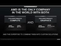 AMD_Corporate_Nov2020_12