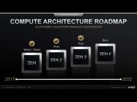 AMD_Corporate_Nov2020_15