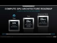 AMD_Corporate_Nov2020_21