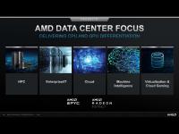 AMD_Corporate_Nov2020_25