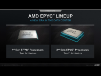 AMD_Corporate_Nov2020_26