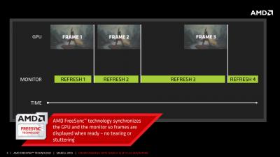 05-FreeSync-Launch