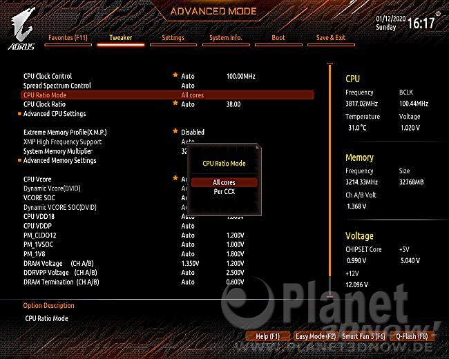 Gigabyte X570 Aorus Master: Overclocking-Features