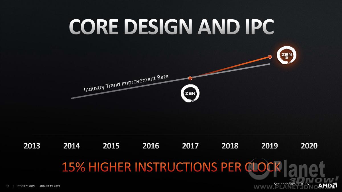 AMD_Keynote_HotChips31_15