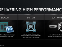 AMD_Keynote_HotChips31_13