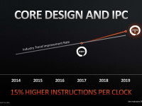 AMD_Keynote_HotChips31_15