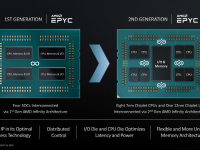 AMD_Keynote_HotChips31_18