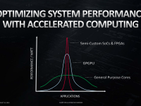 AMD_Keynote_HotChips31_23