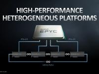 AMD_Keynote_HotChips31_24