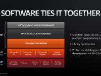 AMD_Keynote_HotChips31_26