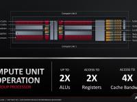 7nm-navi-gpu-a-gpu-built-for-performance-18-1024